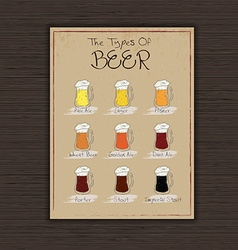 hand drawn mugs of different types of beer They vector image
