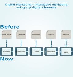 Infographics development of digital marketing vector image