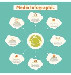 Media global infographics vector