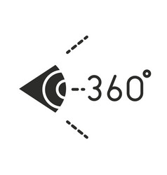 Augmented reality 360 degree eye tracking vector