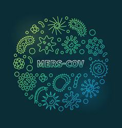 Mers-cov concept colorful circular outline vector