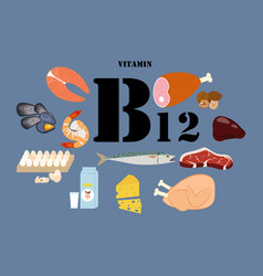 Vitamin b12 vector