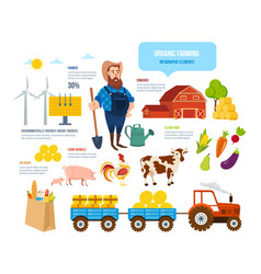 farmer animals natural food friendly sources vector image