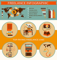 Freelance infographic vector
