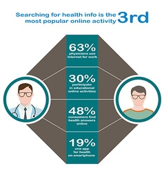 Searching for health Infographics in flat style vector