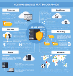 hosting services infographic set vector image