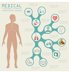 Medical and healthcare infographic respiratory vector image