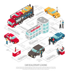 Colored car dealership leasing infographic vector