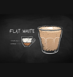 Chalked flat white coffee recipe vector