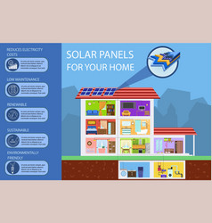 solar batteries for home vector image