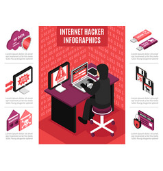 Internet hacker infographics vector
