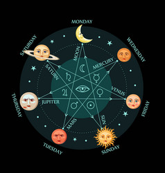 celestial objects as days week vector image