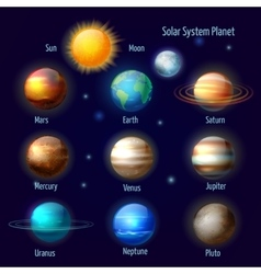 Solar system planets pictograms set vector