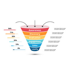 Sales funnel with arrows for marketing and vector