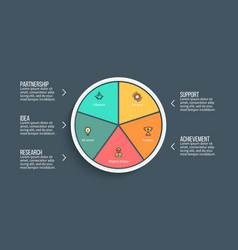 pie chart presentation template with 5 vector image