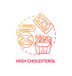 High cholesterol concept icon vector