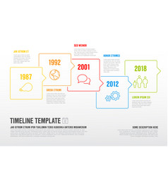 Timeline template made from speech bubbles vector