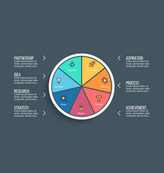 pie chart presentation template with 7 vector image