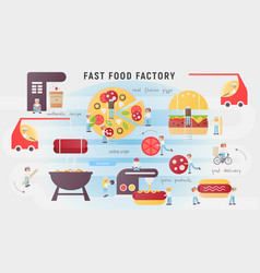 Fast food factory vector