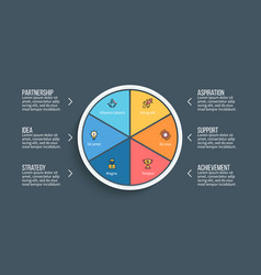 Pie chart presentation template with 6 vector