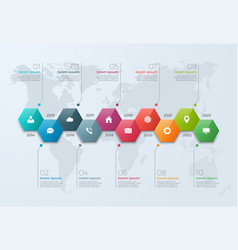 timeline chart infographic template with 10 vector image