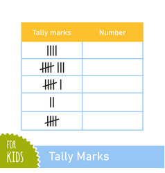 Math task with tally marks counting game vector