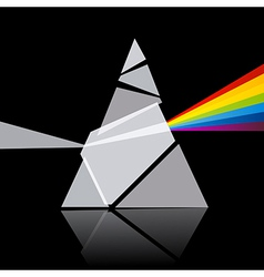 Prism Spectrum on Black Background vector image