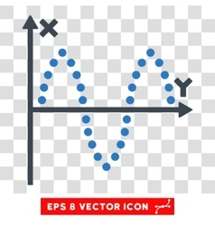 Sinusoid plot eps icon vector