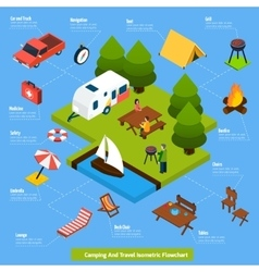 Camping And Travel Isometric Flowchart vector