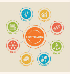 storytelling concept with icons vector image