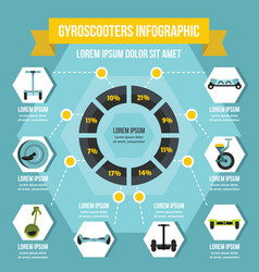 Gyroscooters infographic concept flat style vector