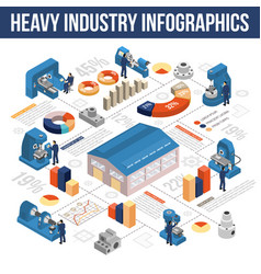 heavy industry isometric infographics vector image