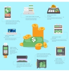 Cash machines infographics vector image
