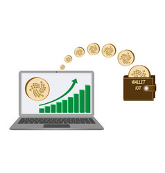 Transfer iota coins from laptop in the wallet vector