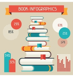 Set of books infographic in flat design style vector image vector image