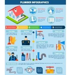 Plumber Service Infographic Presentation Flat vector