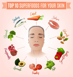 Best food for skin vector