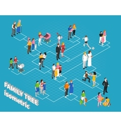 Family Tree Isometric Flowchart Template vector