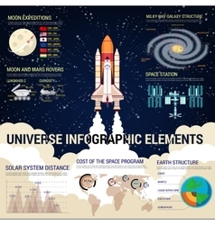 Universe infographic with space shuttle and Earth vector image vector image