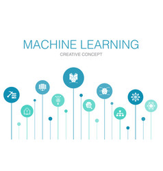 Machine learning infographic 10 steps template vector