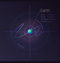 earth in the deep space with technology vector image