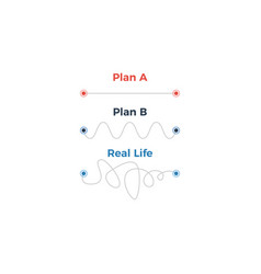 plan concept with smooth route a and rough b vector image