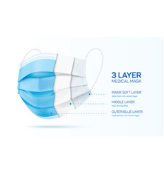 3 ply face mask cut with inner material sections vector