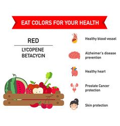 Eat colors for your health-red foodeat a rainbow vector