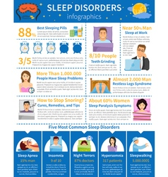 Sleep Disorders Flat Infographics vector image