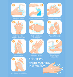 Hand washing steps instruction vector