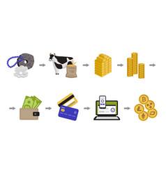 Evolution money progress concept vector