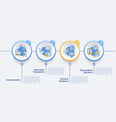 Industry 40 principles infographic template vector