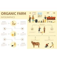 Organic farm infographic flat vector