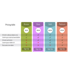 web pricing table template vector image